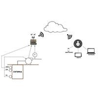Sistema de Monitoramento de Nível