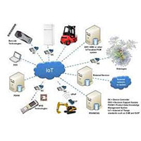 Empresa de IOT