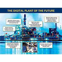 Empresas que Fazem Automação Industrial