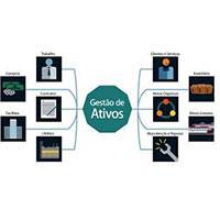 Sistema de Gerenciamento de Ativos