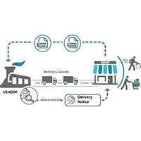 Sistema de Informação VMI