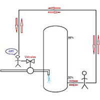 Sistema Simples de Automação Industrial