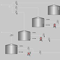 Sistema Supervisório para Automação Industrial